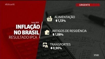 Até abril, Brasil registrava a menor taxa de inflação desde a criação do Plano Real