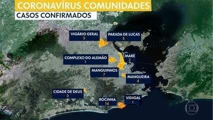 Comunidades do Rio têm 14 casos de coronavírus