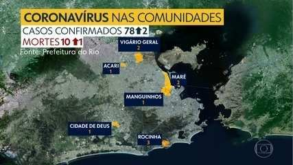 Covid-19 avança nas comunidades do Rio
