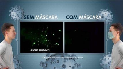 Vídeo mostra quantidade de gotículas que saem da boca ao falar sem máscara