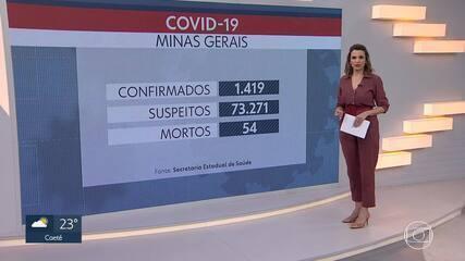 Minas Gerais tem 1.419 casos confirmados de Covid-19