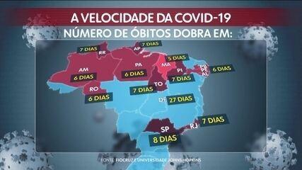 Número de casos do coronavírus no Brasil dobram a cada 5 dias