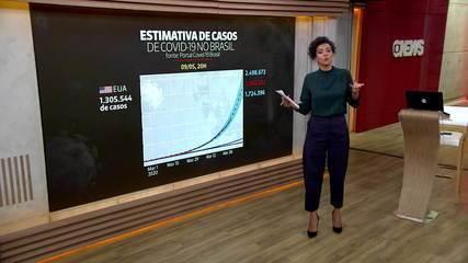 Brasil tem 162.699 casos de coronavírus e 11.123 mortes