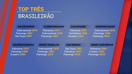 """""""Bem, Amigos!"""" elege os campeões brasileiros mais marcantes"""