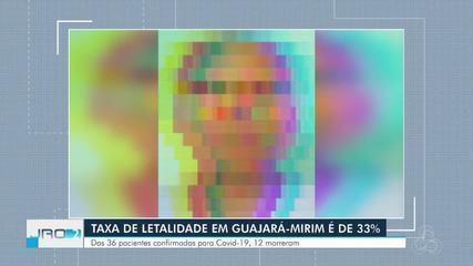 Guajará-Mirim registra maior taxa de letalidade de Covid-19 em Rondônia
