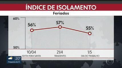 São Paulo antecipa feriados para aumentar isolamento