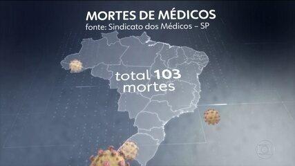 Mais de 100 médicos já morreram pelo novo coronavírus em todo o Brasil