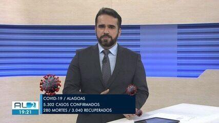 Alagoas registra mais de 5 mil casos confirmados de Covid-19