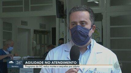 Programa do Hospital das Clínicas reduz mortes e sequelas por infarto em Ribeirão Preto