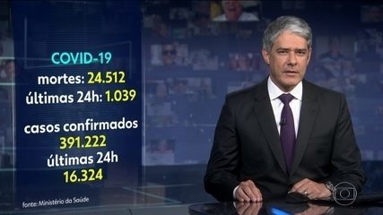 Brasil registra 1.039 mortes por coronavírus nas últimas 24 horas