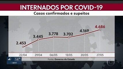 Pacientes com Covid-19 internados em UTIs quase dobram em 5 semanas