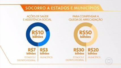 Pacote de ajuda a estados e municípios inclui outra lei, com repasses de R$ 60 bi; relembre