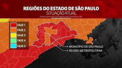 São Paulo registra recorde de novos casos de coronavírus em 24 horas: 6.382