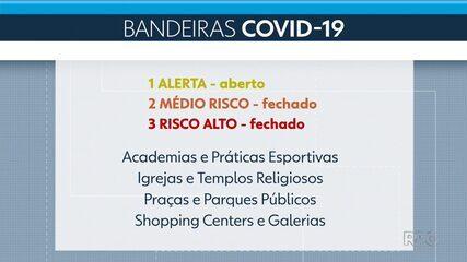 Sistema de bandeiras contra a Covid-19 em Curitiba