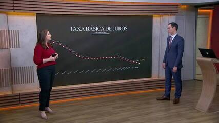 Banco Central reduz Selic de 3% para 2,25% ao ano