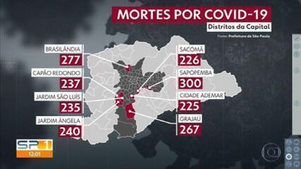 Sapopemba concentra o maior número de mortes por Covid-19 da capital