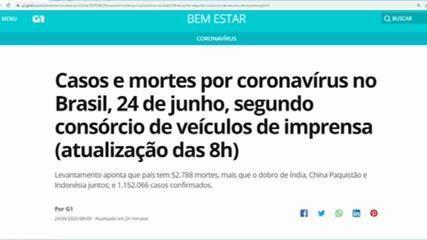 Brasil tem 52.788 mortes e 1.152.066 casos do novo coronavírus