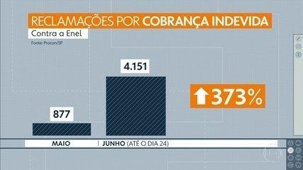 Reclamações de cobranças indevidas da Enel sobem quase 5 vezes