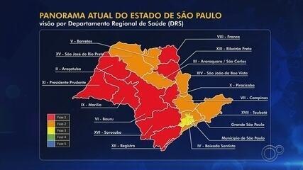 Regressão à fase vermelha começa a valer na segunda-feira na região de Sorocaba