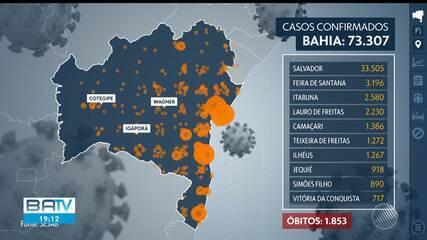 Bahia tem mais de 70 mil casos de coronavírus; veja também taxa de ocupação das UTIs