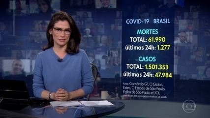 Brasil ultrapassa 1,5 milhão de casos de coronavírus, mostra consórcio da imprensa