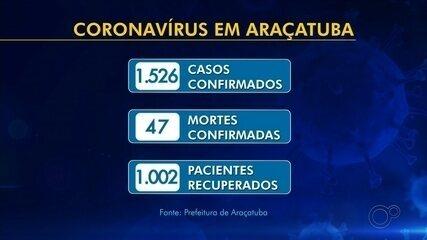 Araçatuba contabiliza 47 mortes por coronavírus e 1.526 casos positivos