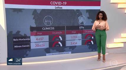 Taxa de ocupação nos leitos de UTI em Minas é de 71%