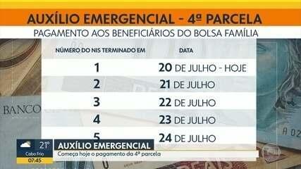 Começa pagamento da 4a parcela do auxílio emergencial aos beneficiários do Bolsa Família