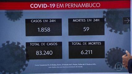 Pernambuco registra novos 1.858 casos e 59 óbitos pela Covid-19 nesta quinta-feira (23)