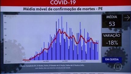 Governo confirma mais 62 mortes por Covid-19 em Pernambuco