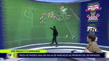 Pedrinho analisa o primeiro gol do Mirassol contra o São Paulo
