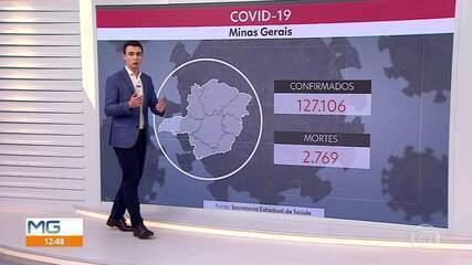 Belo Horizonte acumula cerca de 20% do total de mortes por COVID-19 do estado