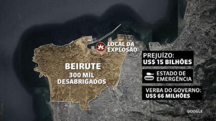 Entenda a catástrofe em Beirute, no Líbano