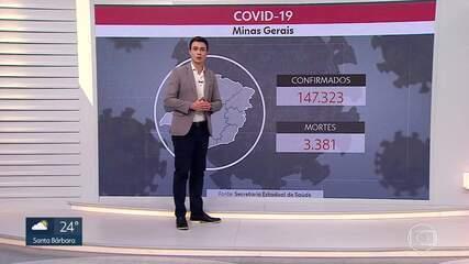 Minas registra mais de 147 mil casos de Covid-19
