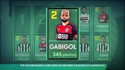 Top 10 do Brasileirão: Saiba quem são os melhores jogadores do campeonato