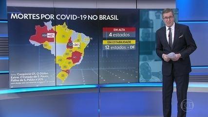 Brasil registra 1.007 mortes por Covid em 24 horas e total ultrapassa 106 mil