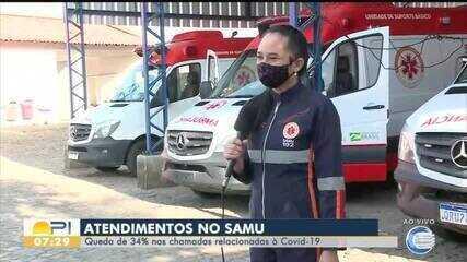 Samu registra queda de 34% em atendimentos de Covid-19