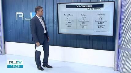 RJ2 atualiza os casos de coronavírus no Sul e Costa Verde do estado
