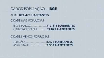 Acre tem população estimada em 894 mil habitantes, aponta IBGE