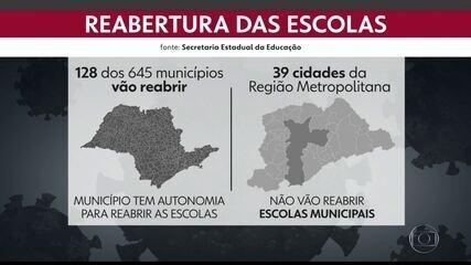 Escolas de 128 municípios podem reabrir nesta terça (8) para atividades não curriculares