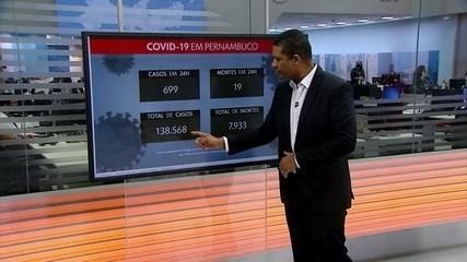 Pernambuco confirma mais 19 mortes e chega 7.933 óbitos por Covid-19