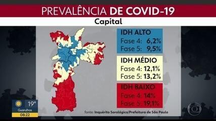 Prefeitura da capital divulga nova fase do inquérito sorológico