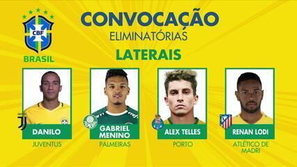 Tite convoca Seleção Brasileira para início das Eliminatórias