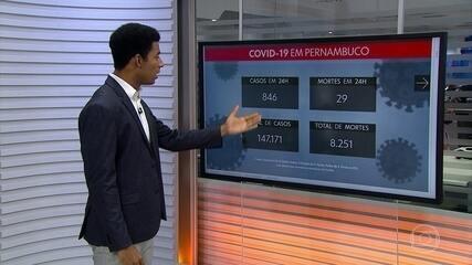 Em Pernambuco, 8.251 pessoas morreram pela Covid-19 desde março
