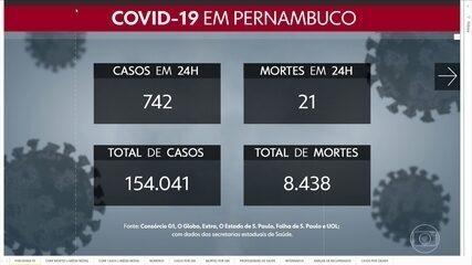 Pernambuco chega a 154.041 casos e 8.438 mortes por Covid-19
