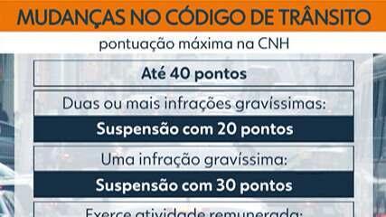 Mudanças no Código de Trânsito Brasileiro passam a valer seis meses após sanção da lei