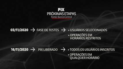 PIX pode ser primeiro passo para criação do real digital