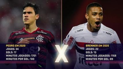 Seleção compara números de Pedro, do Flamengo, e Brenner, do São Paulo