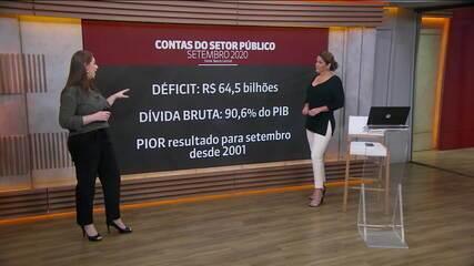 Contas públicas têm rombo de R$ 64,5 bilhões em setembro