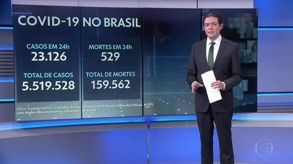 Brasil ultrapassa a marca de 5,5 milhões de casos de Covid